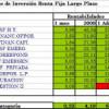 Mejores Fondos de Inversión Renta Fija Largo Plazo