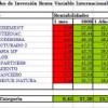 Los Mejores Fondos de Inversión de Renta Variable Internacional