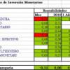 Los Mejores Fondos de Inversión Monetarios