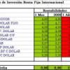 Mejores Fondos de Inversión de Renta Fija Internacional
