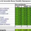 Mejores Fondos de Inversión en Renta Variable Emergentes