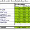Ranking Fondos de Inversión Renta Variable Zona Euro