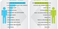 Fondos y Eurostoxx 50 (I)